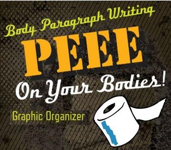 Body Paragraph PEEE Graphic Organizer