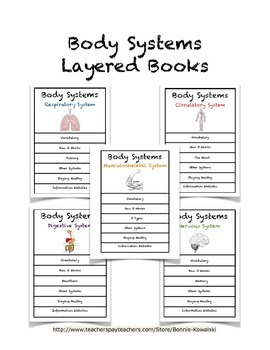 Body Systems - Layered Books