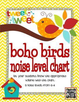 Boho Bird Theme Noise Level Chart