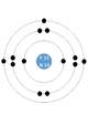 Bohr Model Cards/ Practice