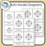 Bohr Model Diagram Cards
