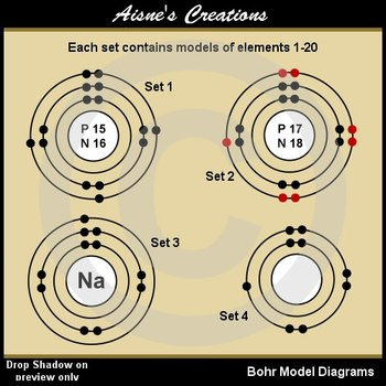 Bohr Model Diagrams Clip Art Pack