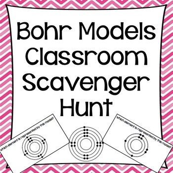 Bohr Model Review Activity