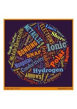 Bonding Word Wall