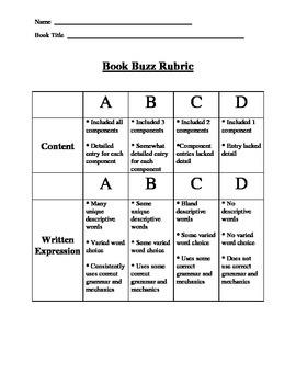 Book Buzz Rubric