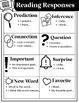 Book Club Meetings