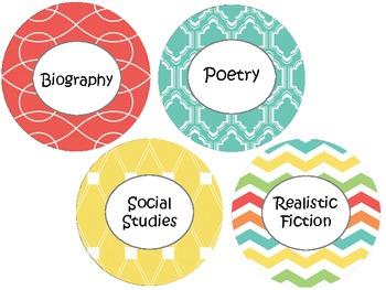 Book Genre & DRA Labels