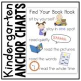 Book Nook Anchor Chart
