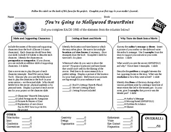 Book Report - Going to Hollywood!!  Turn Your Book into a