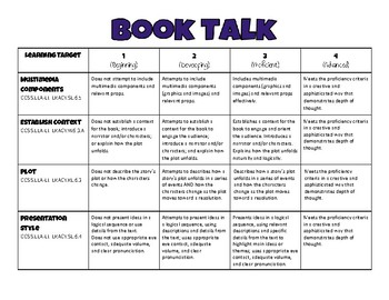 Book Talk Rubric