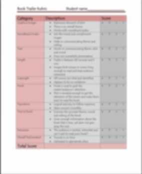 Book Trailer Rubric - Grades 6-10