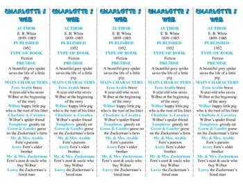 Charlotte's Web edition of Bookmarks Plus—A Handy Little R