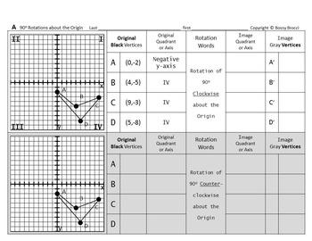 Brocci Bundles: Transformations - Rotations Bundle (3 L, 1