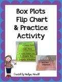 Box Plots Flip Chart and Activity