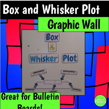 Box and Whisker Plot Word Wall Graphic