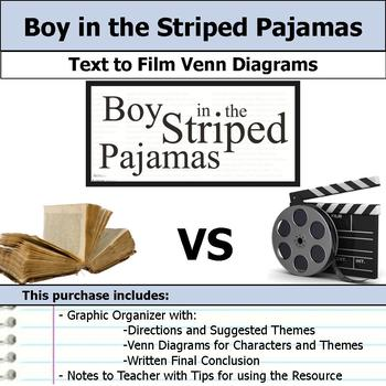 Boy in the Striped Pajamas - Text to Film Venn Diagram and