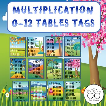 Brag Tags: 0-12's Multiplication Tables Reference Tags