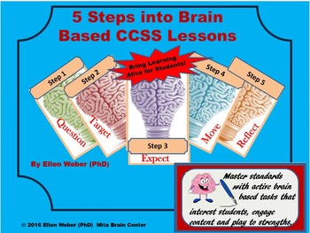 Brain Based Path to Master Standards in Upper Grades