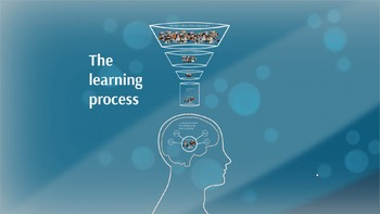 Brain-Based Training with Prezi
