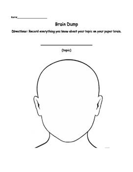 Brain Dump Brainstorm Graphic Organizer