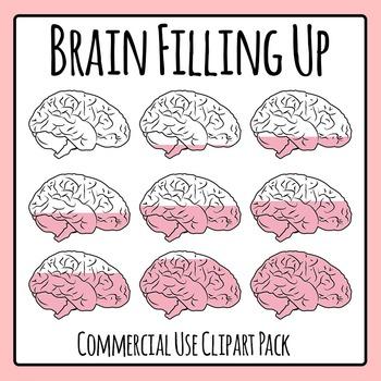 Brain Filling or Brain Draining Sequence / Progress Clip A
