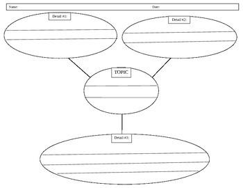 Brainstorm Bubble Map