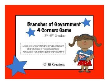 Branches of Government 4 Corners Game (3rd-5th grades)