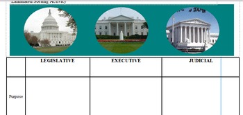Branches of Government Laminated Sorting Activity In-Class