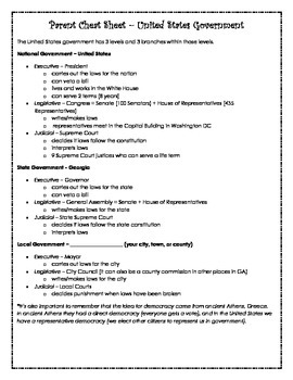 Branches of Government Parent Cheat Sheet - Georgia