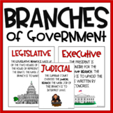 Branches of Government - Posters