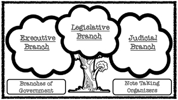 Branches of Government Trees for National, State, or Local