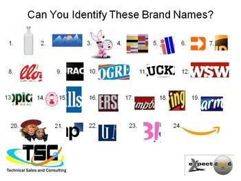 Brand Recognition Presentation - Answer Key
