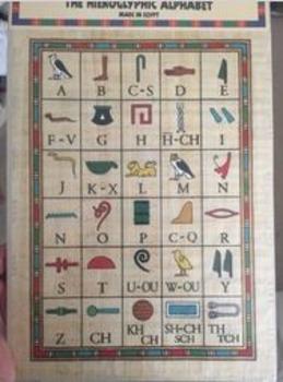 Brand new Hieroglyphics