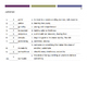 Brave New World Vocabulary Quiz (Ch. 1-3)