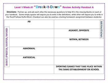 Break It Down Roots, Prefixes,Suffixes Level 1 Additional