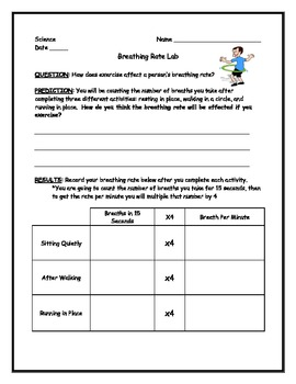 Breathing Rate Science Lab Exercise Activity