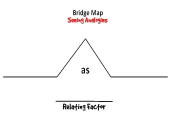 Bridge Map Template