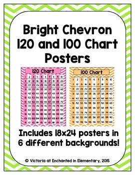 Bright Chevron 120 and 100 Chart Posters