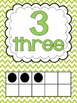 Bright Chevron Number Posters