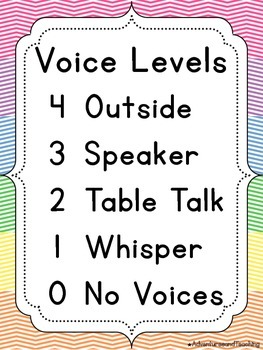 Bright Chevron Voice Levels Posters / Clip Chart {White Ba