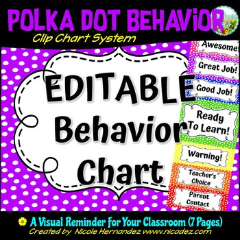 Behavior Chart System - {Dinosaur Themed} - White Background