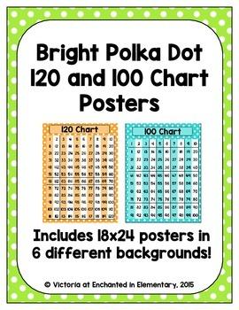 Bright Polka Dot 120 and 100 Chart Posters