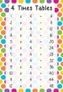 Bright Times Tables Charts (Portrait)