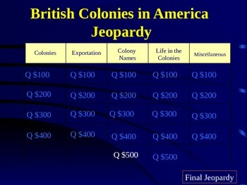 British Colonies in America Jeopardy