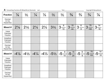 Brocci Bundles: Interconverting Fractions, Decimals & Perc