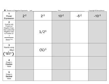 Brocci Bundles: Powers & Exponent Rules Bundle (8 L, 18 WS