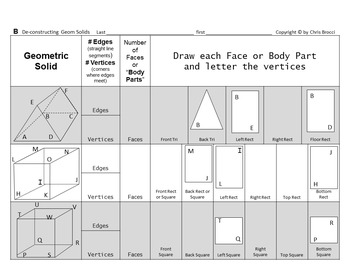Brocci Bundles: Surface Area Volume and Changing Dimension