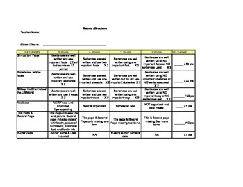 Brochure Rubric (Biography)