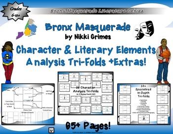 Bronx Masquerade by Nikki Grimes Character & Literary Elem