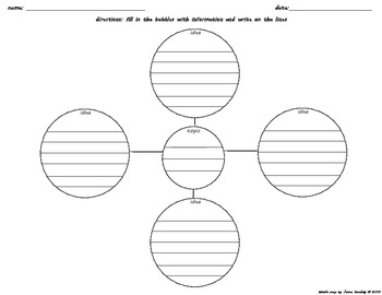 Bubble Map (graphic organizer--good for students w/ OT iss